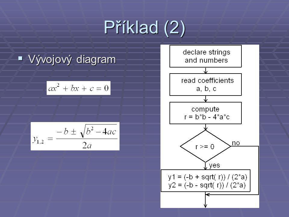 Příklad (2)  Vývojový diagram
