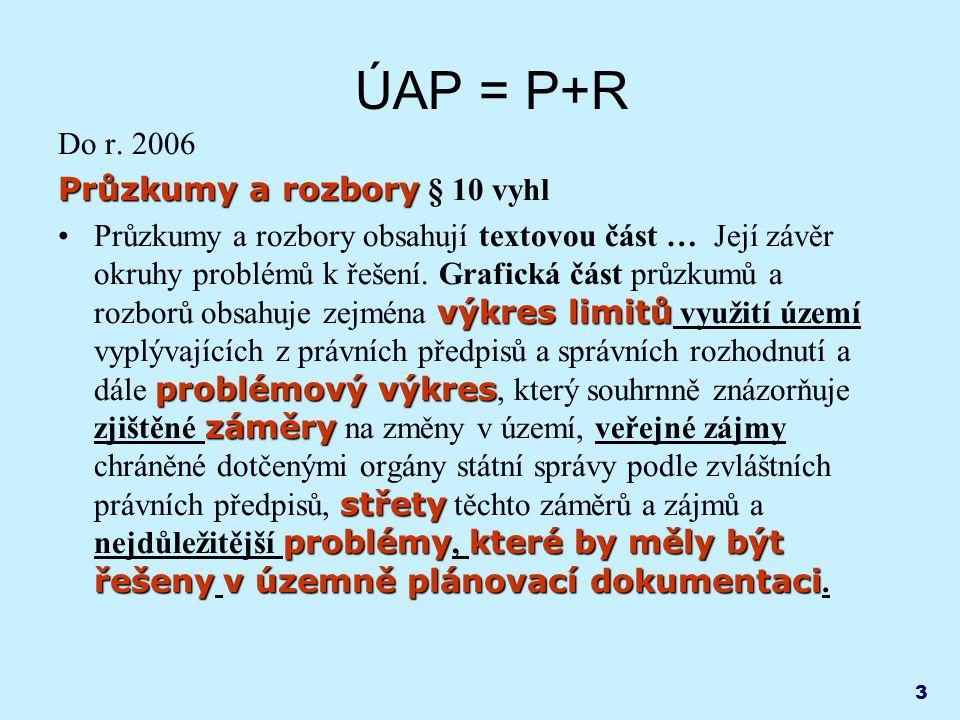3 ÚAP = P+R Do r.