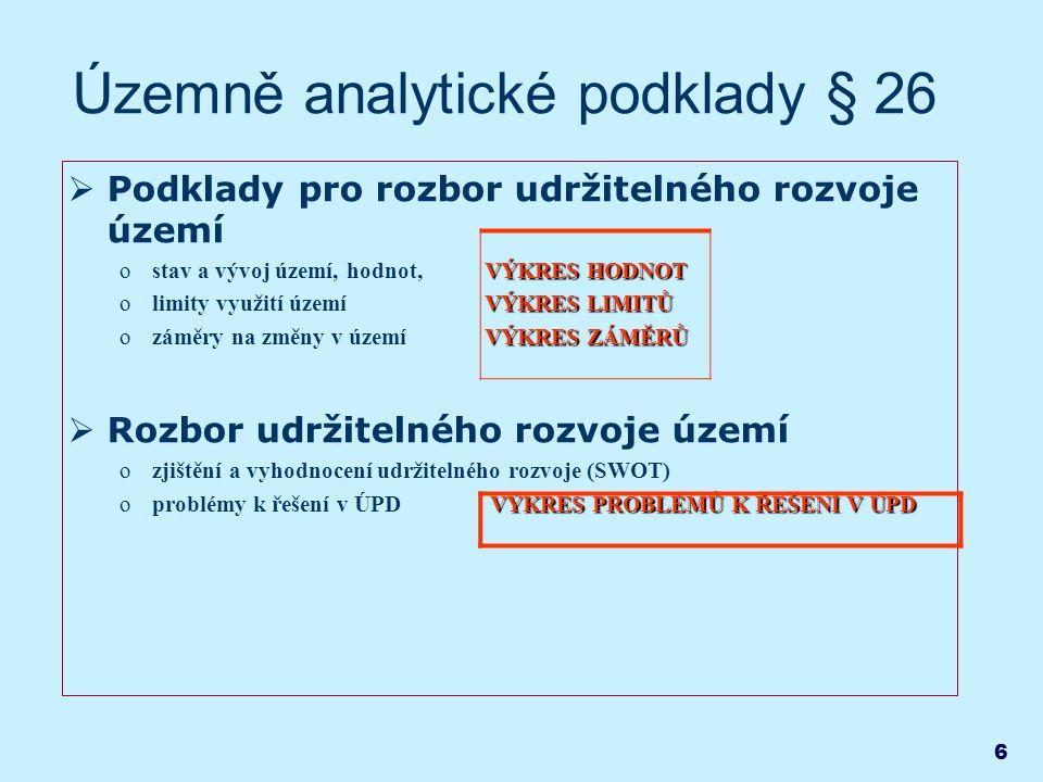 7 Podklady pro RURÚ (dříve - přípravné práce pořizovatele) Údaje o území § 27 (2), §185 (1), (2) NEJPOZDĚJI DO 30.