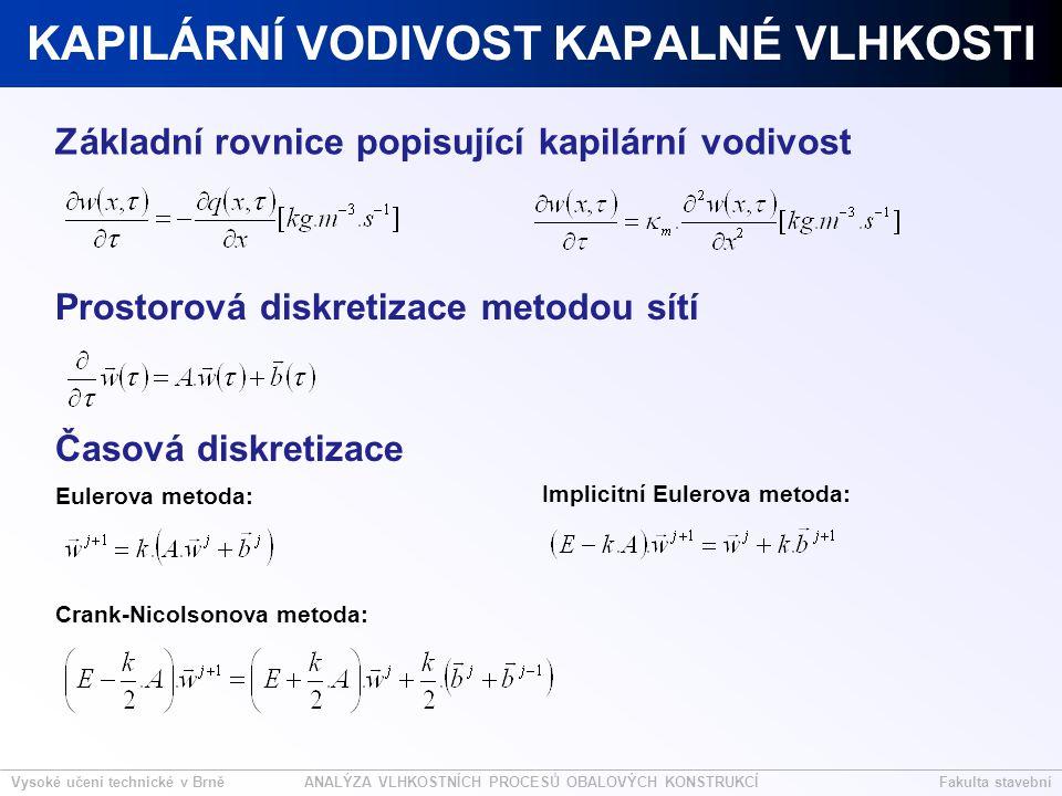 Vysoké učení technické v BrněFakulta stavebníANALÝZA VLHKOSTNÍCH PROCESŮ OBALOVÝCH KONSTRUKCÍ KAPILÁRNÍ VODIVOST KAPALNÉ VLHKOSTI Eulerova metoda: Implicitní Eulerova metoda: Crank-Nicolsonova metoda: Základní rovnice popisující kapilární vodivost Časová diskretizace Prostorová diskretizace metodou sítí