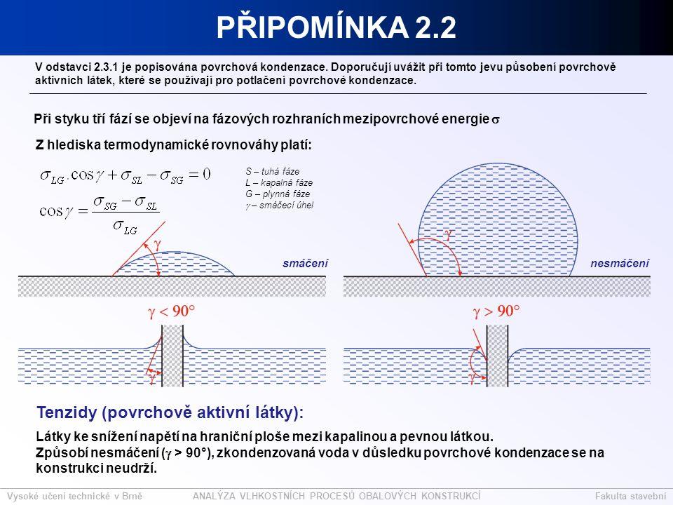 Vysoké učení technické v BrněFakulta stavebníANALÝZA VLHKOSTNÍCH PROCESŮ OBALOVÝCH KONSTRUKCÍ V odstavci 2.3.1 je popisována povrchová kondenzace. Dop