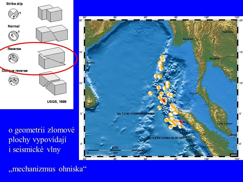 """o geometrii zlomové plochy vypovídají i seismické vlny """"mechanizmus ohniska"""""""