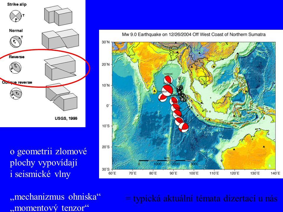 """o geometrii zlomové plochy vypovídají i seismické vlny """"mechanizmus ohniska"""" """"momentový tenzor"""" = typická aktuální témata dizertací u nás"""