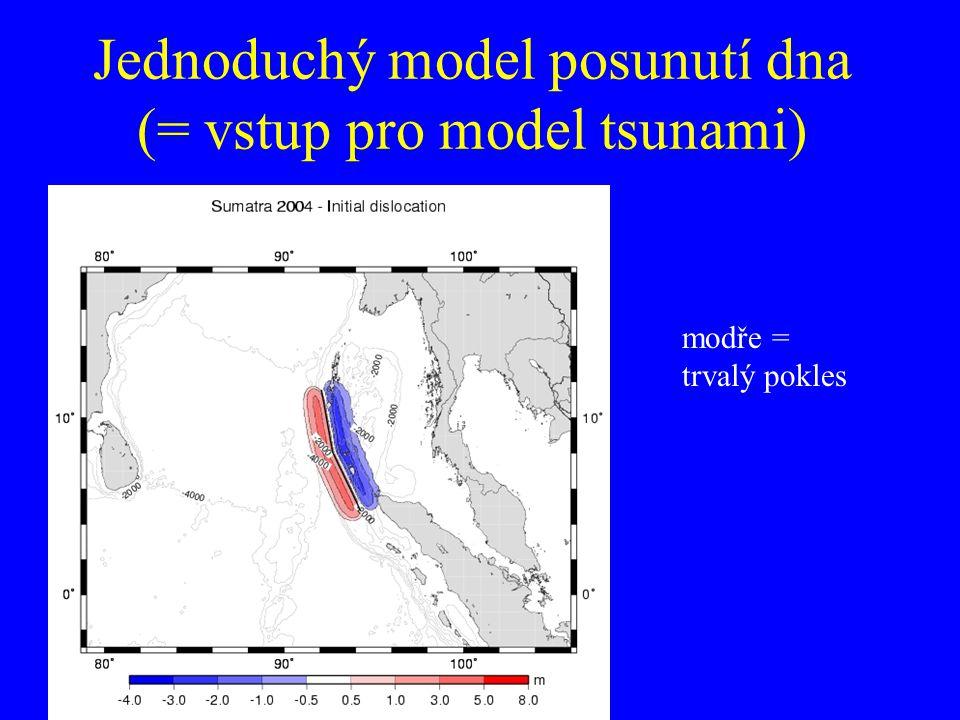 Jednoduchý model posunutí dna (= vstup pro model tsunami) modře = trvalý pokles