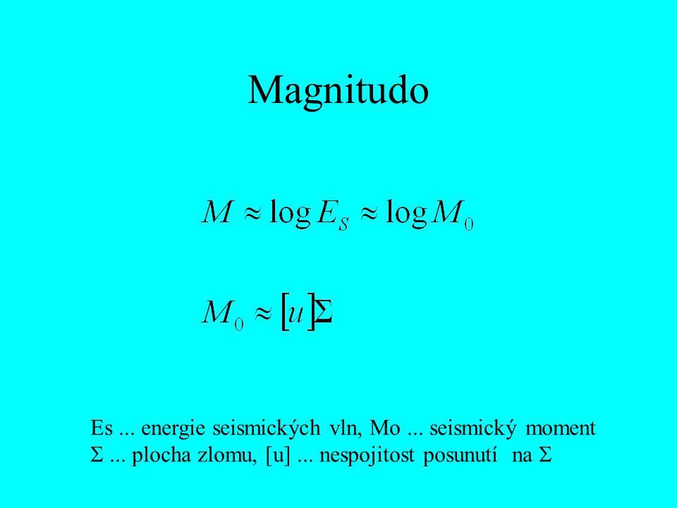 Magnitudo Es... energie seismických vln, Mo... seismický moment ... plocha zlomu, [u]... nespojitost posunutí na 