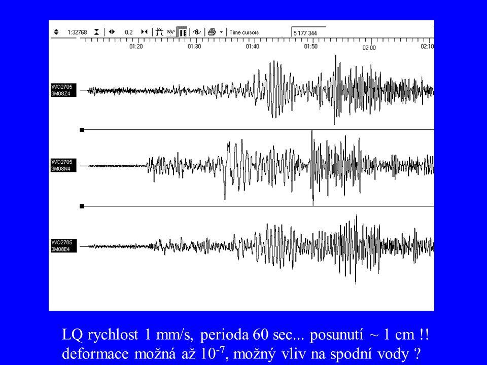 LQ rychlost 1 mm/s, perioda 60 sec... posunutí ~ 1 cm !! deformace možná až 10 -7, možný vliv na spodní vody ?