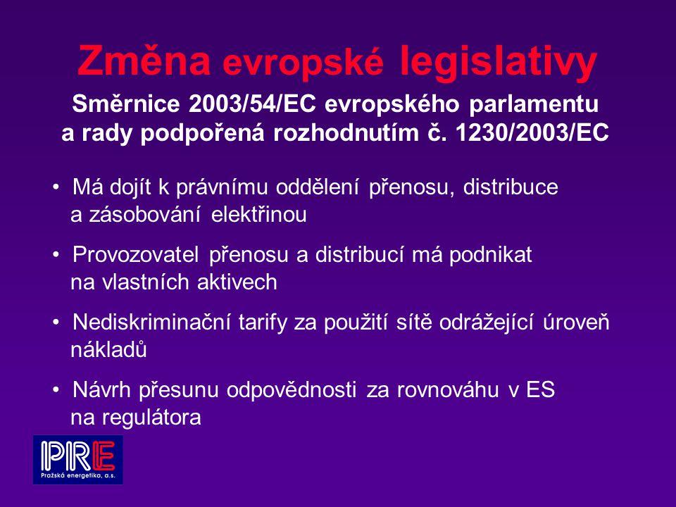 Změna evropské legislativy Směrnice 2003/54/EC evropského parlamentu a rady podpořená rozhodnutím č.