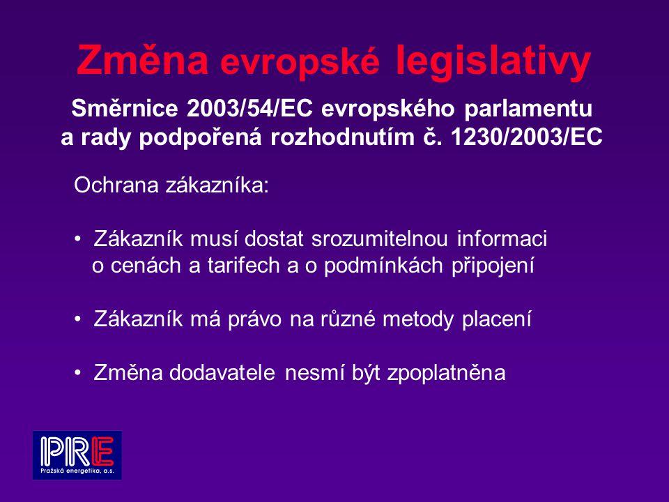 Změna české legislativy Zákon č. 278/2003 Příprava velké novely energetického zákona