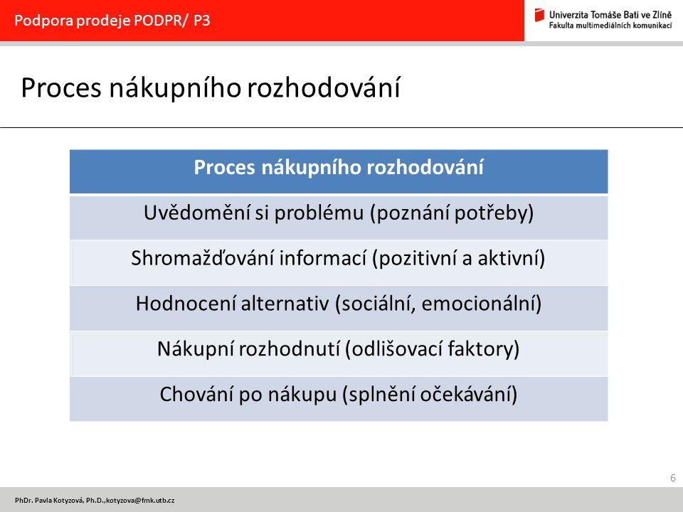6 PhDr. Pavla Kotyzová, Ph.D.,kotyzova@fmk.utb.cz Proces nákupního rozhodování Podpora prodeje PODPR/ P3 Proces nákupního rozhodování Uvědomění si pro