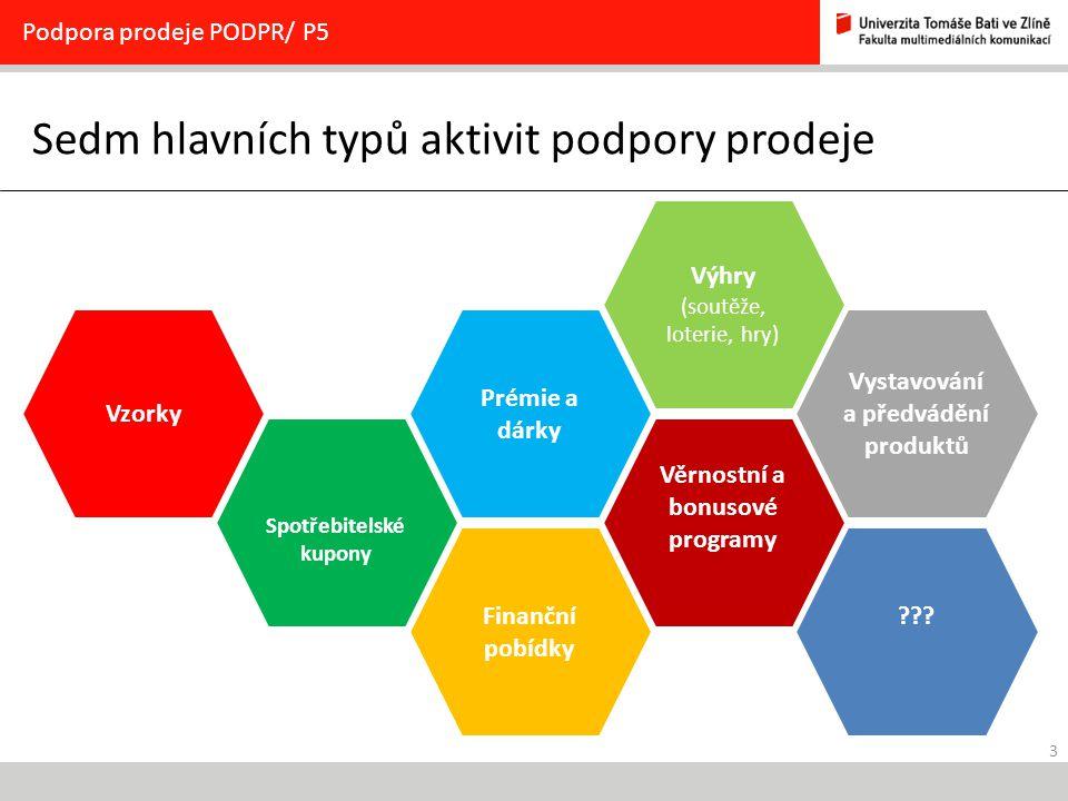 3 Sedm hlavních typů aktivit podpory prodeje Podpora prodeje PODPR/ P5 Finanční pobídky ??? Věrnostní a bonusové programy Vystavování a předvádění pro