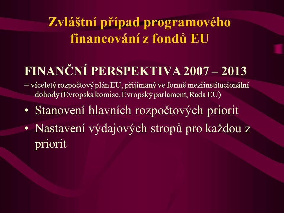 Zvláštní případ programového financování z fondů EU FINANČNÍ PERSPEKTIVA 2007 – 2013 = víceletý rozpočtový plán EU, přijímaný ve formě meziinstitucionální dohody (Evropská komise, Evropský parlament, Rada EU) Stanovení hlavních rozpočtových priorit Nastavení výdajových stropů pro každou z priorit