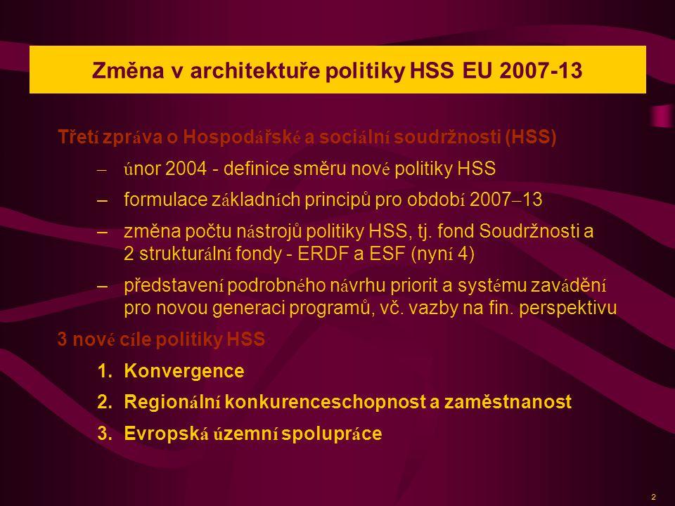 Změna v architektuře politiky HSS EU 2007-13 Třet í zpr á va o Hospod á řsk é a soci á ln í soudržnosti (HSS) –ú nor 2004 - definice směru nov é politiky HSS –formulace z á kladn í ch principů pro obdob í 2007 – 13 –změna počtu n á strojů politiky HSS, tj.