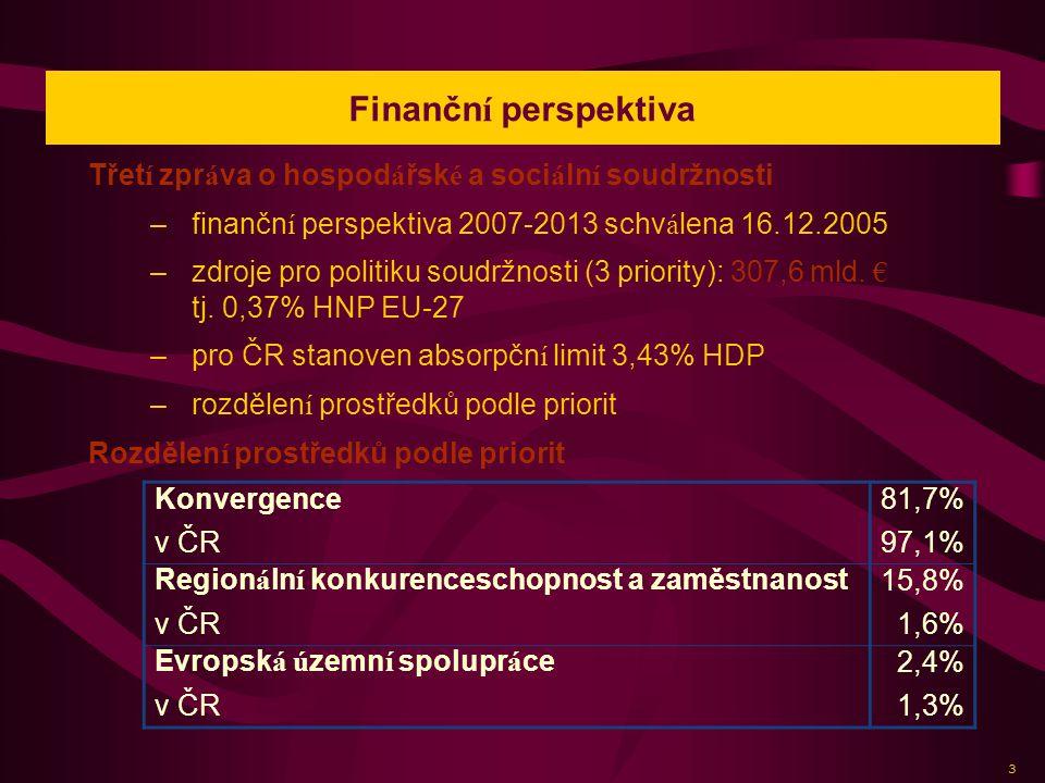 Finančn í perspektiva Třet í zpr á va o hospod á řsk é a soci á ln í soudržnosti –finančn í perspektiva 2007-2013 schv á lena 16.12.2005 –zdroje pro politiku soudržnosti (3 priority): 307,6 mld.