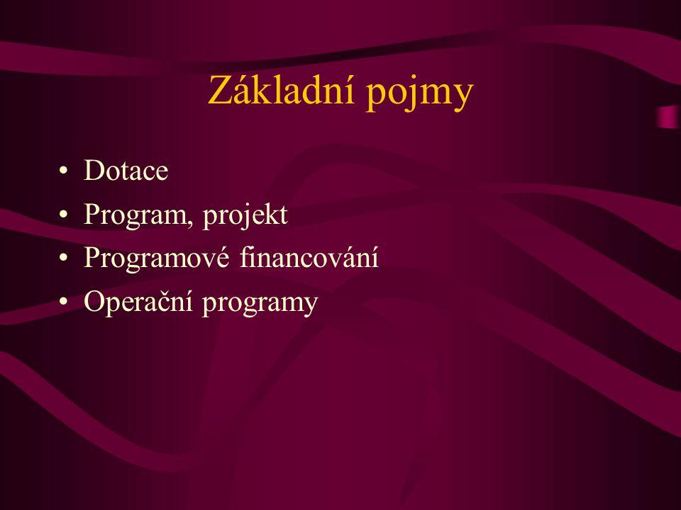 Základní pojmy Dotace Program, projekt Programové financování Operační programy