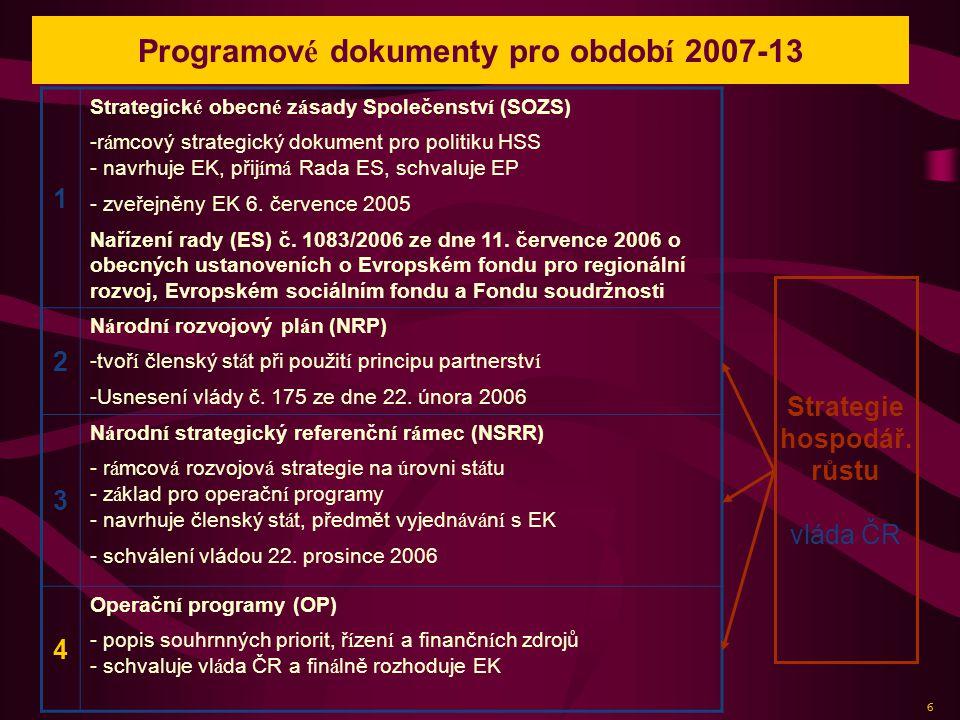 Programov é dokumenty pro obdob í 2007-13 1 Strategick é obecn é z á sady Společenstv í (SOZS) -r á mcový strategický dokument pro politiku HSS - navrhuje EK, přij í m á Rada ES, schvaluje EP - zveřejněny EK 6.