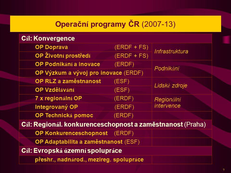 Operačn í programy ČR (2007-13) C í l: Konvergence OP Doprava (ERDF + FS) Infrastruktura OP Životn í prostřed í (ERDF + FS) OP Podnik á n í a inovace (ERDF) Podnik á n í OP Výzkum a vývoj pro inovace (ERDF) OP RLZ a zaměstnanost (ESF) Lidsk é zdroje OP Vzděl á v á n í (ESF) 7 x region á ln í OP (ERDF) Region á ln í intervence Integrovaný OP (ERDF) OP Technick á pomoc (ERDF) C í l: Region á l.