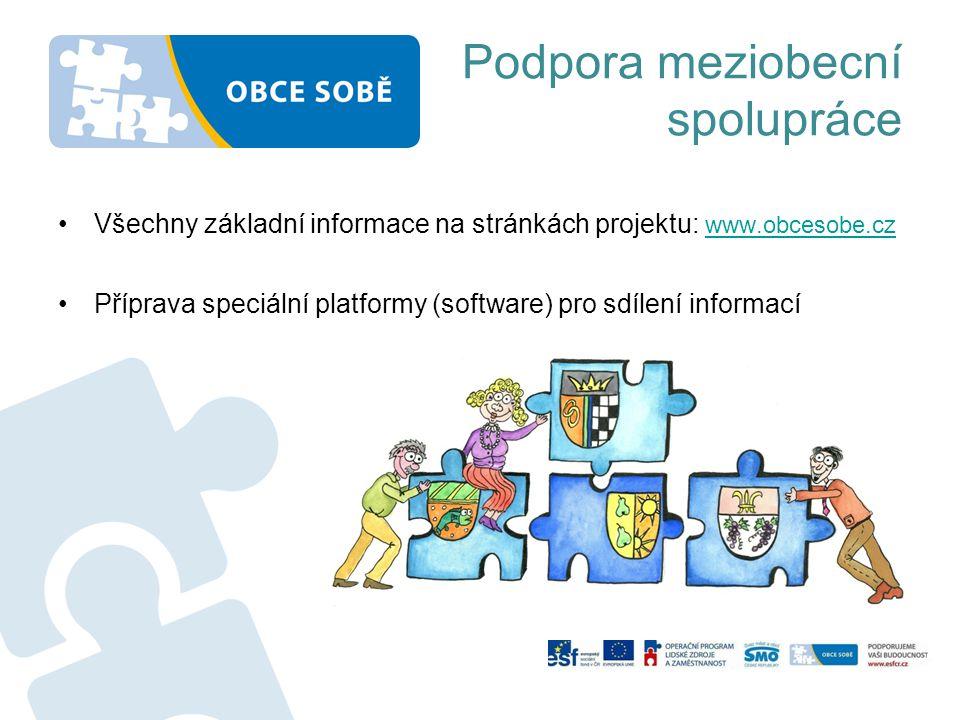 Podpora meziobecní spolupráce Všechny základní informace na stránkách projektu: www.obcesobe.cz www.obcesobe.cz Příprava speciální platformy (software) pro sdílení informací