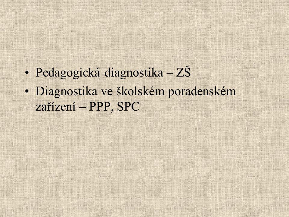 Pedagogická diagnostika – ZŠ Diagnostika ve školském poradenském zařízení – PPP, SPC
