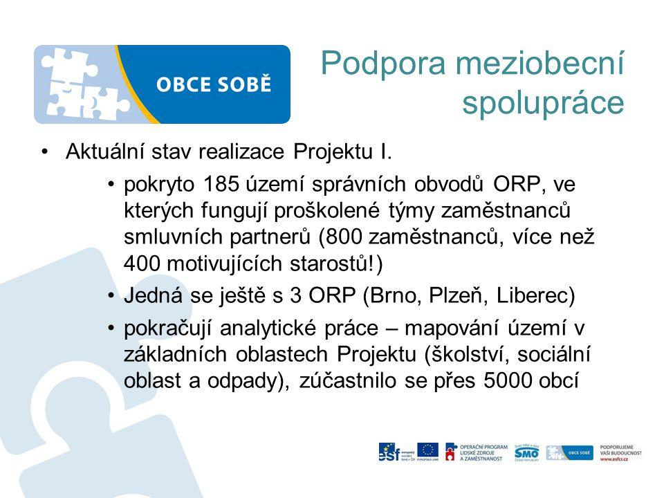 Podpora meziobecní spolupráce Aktuální stav realizace Projektu I. pokryto 185 území správních obvodů ORP, ve kterých fungují proškolené týmy zaměstnan