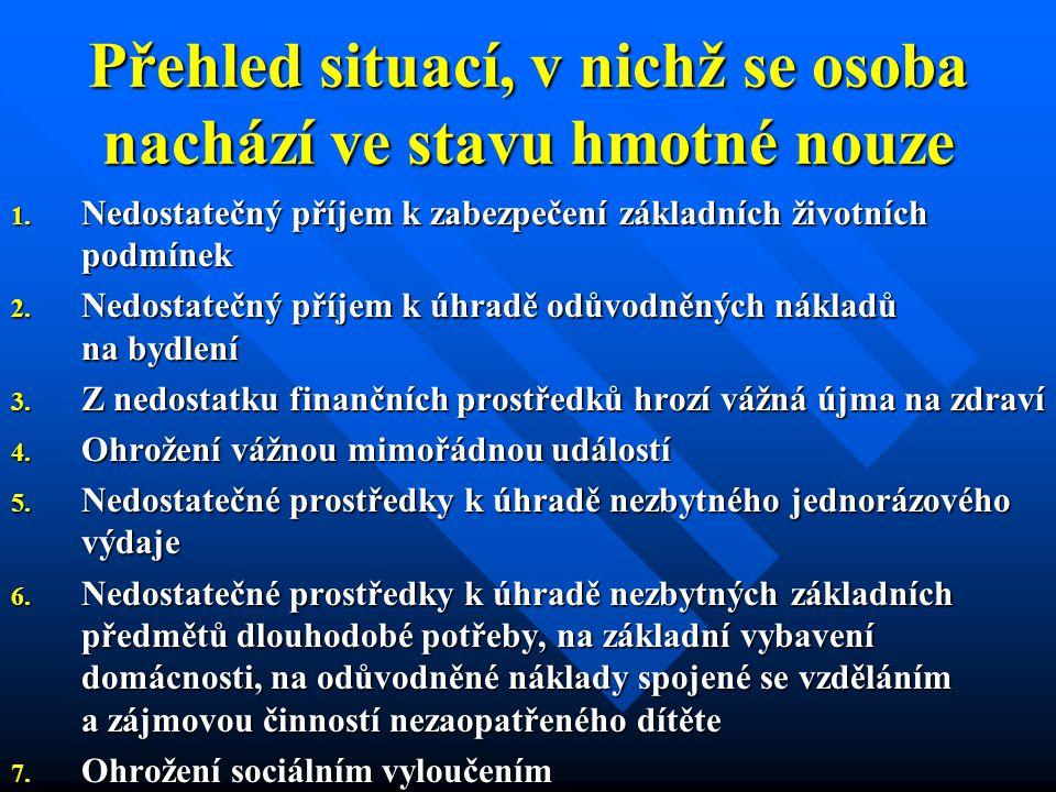 Přehled situací, v nichž se osoba nachází ve stavu hmotné nouze 1. Nedostatečný příjem k zabezpečení základních životních podmínek 2. Nedostatečný pří