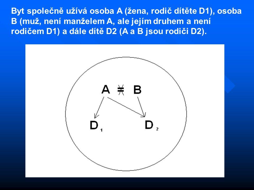 Byt společně užívá osoba A (žena, rodič dítěte D1), osoba B (muž, není manželem A, ale jejím druhem a není rodičem D1) a dále dítě D2 (A a B jsou rodi