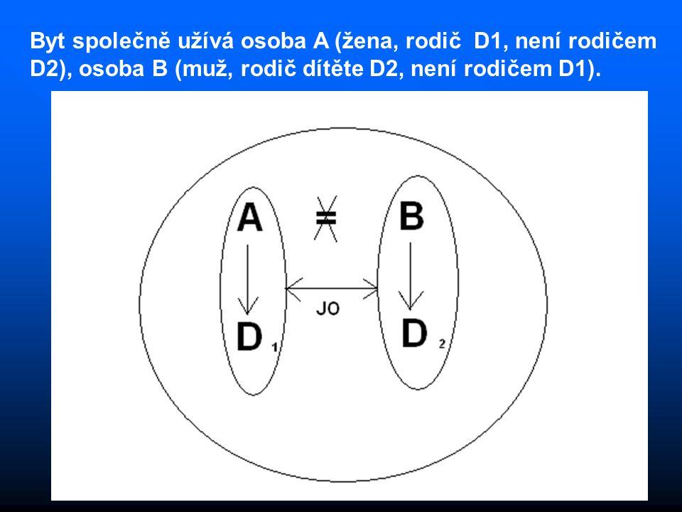 Byt společně užívá osoba A (žena, rodič D1, není rodičem D2), osoba B (muž, rodič dítěte D2, není rodičem D1).