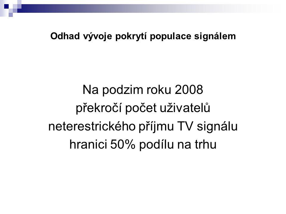 Odhad vývoje pokrytí populace signálem Na podzim roku 2008 překročí počet uživatelů neterestrického příjmu TV signálu hranici 50% podílu na trhu