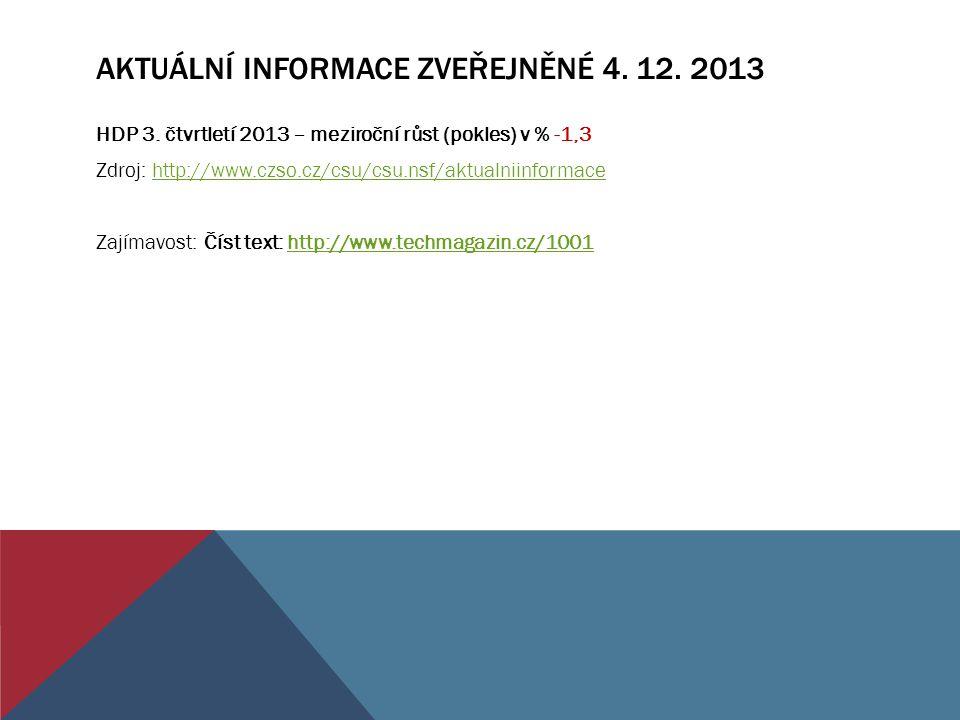 AKTUÁLNÍ INFORMACE ZVEŘEJNĚNÉ 4. 12. 2013 HDP 3. čtvrtletí 2013 – meziroční růst (pokles) v % -1,3 Zdroj: http://www.czso.cz/csu/csu.nsf/aktualniinfor