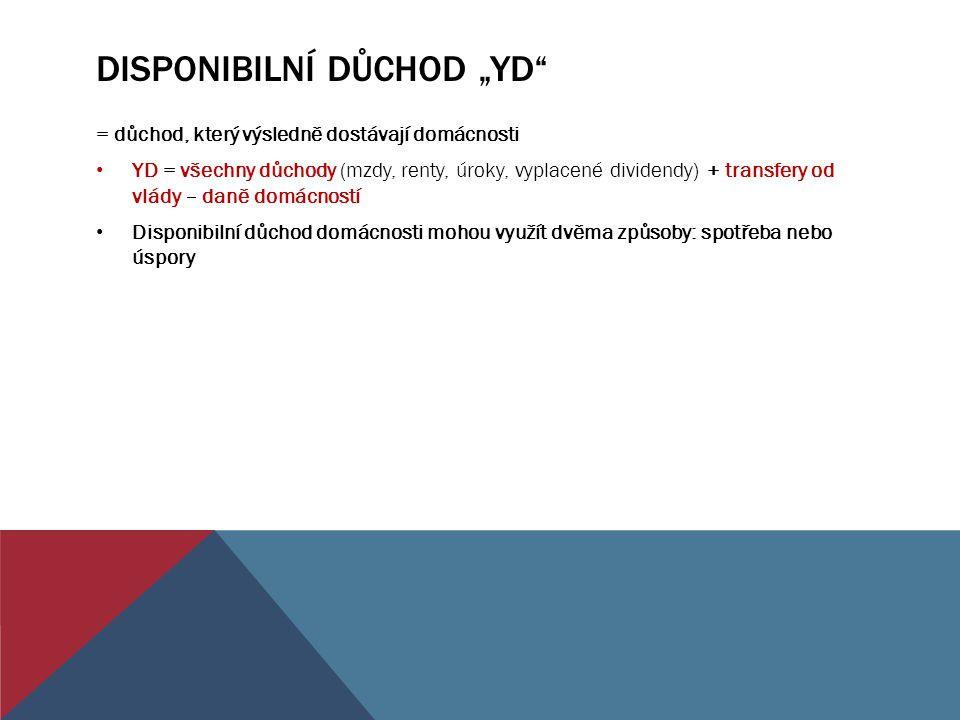 """DISPONIBILNÍ DŮCHOD """"YD"""" = důchod, který výsledně dostávají domácnosti YD = všechny důchody (mzdy, renty, úroky, vyplacené dividendy) + transfery od v"""
