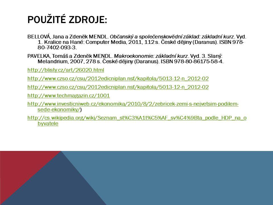 POUŽITÉ ZDROJE: BELLOVÁ, Jana a Zdeněk MENDL. Občanský a společenskovědní základ: základní kurz. Vyd. 1. Kralice na Hané: Computer Media, 2011, 112 s.