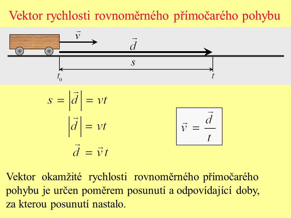 Vektor rychlosti rovnoměrného přímočarého pohybu Vektor okamžité rychlosti rovnoměrného přímočarého pohybu je určen poměrem posunutí a odpovídající doby, za kterou posunutí nastalo.