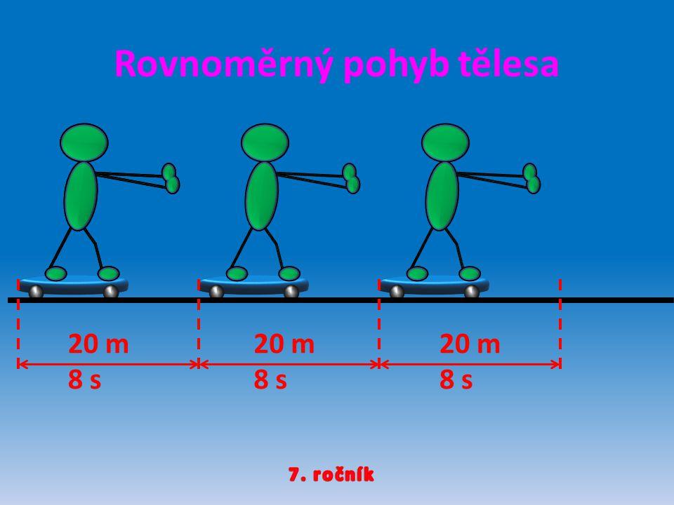 Rovnoměrný pohyb tělesa 20 m 8 s 20 m 8 s 20 m 8 s