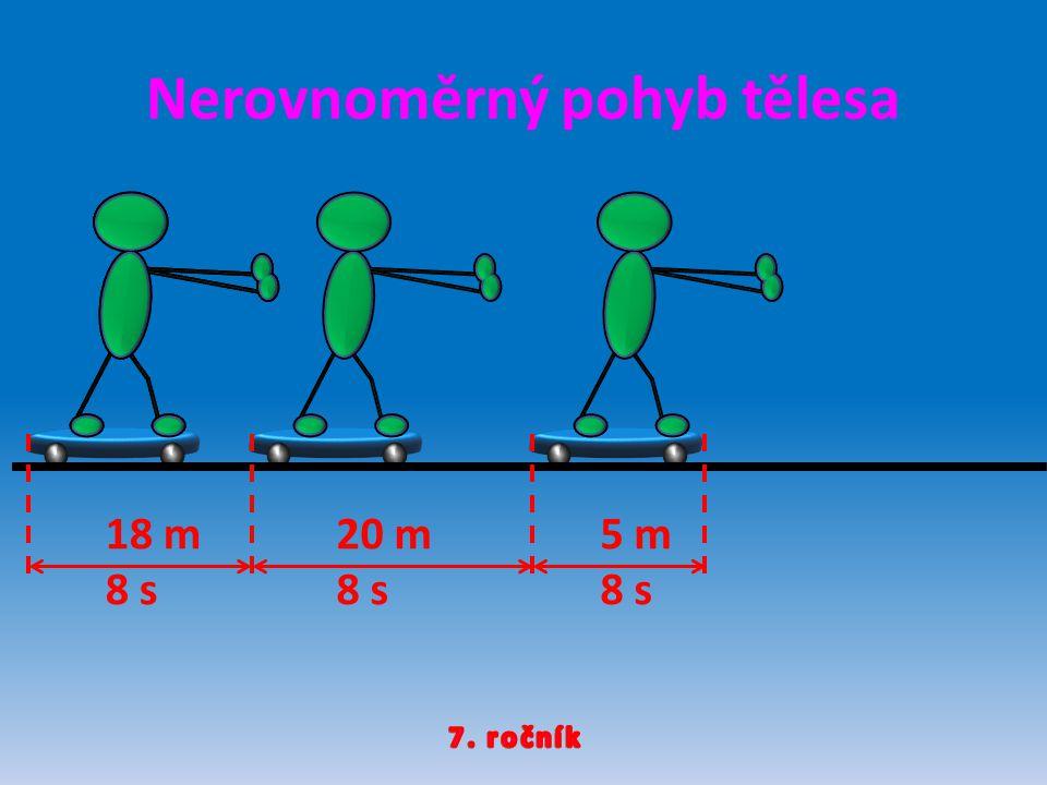 Nerovnoměrný pohyb tělesa 18 m 8 s 20 m 8 s 5 m 8 s