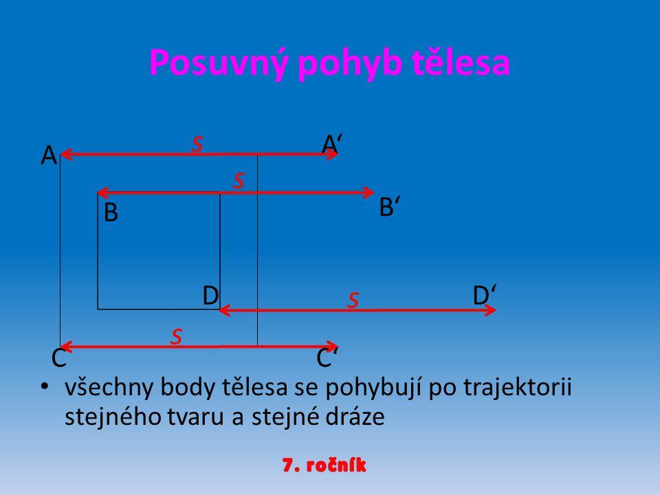 Posuvný pohyb tělesa všechny body tělesa se pohybují po trajektorii stejného tvaru a stejné dráze A B C D A' B' C' D' s s s s