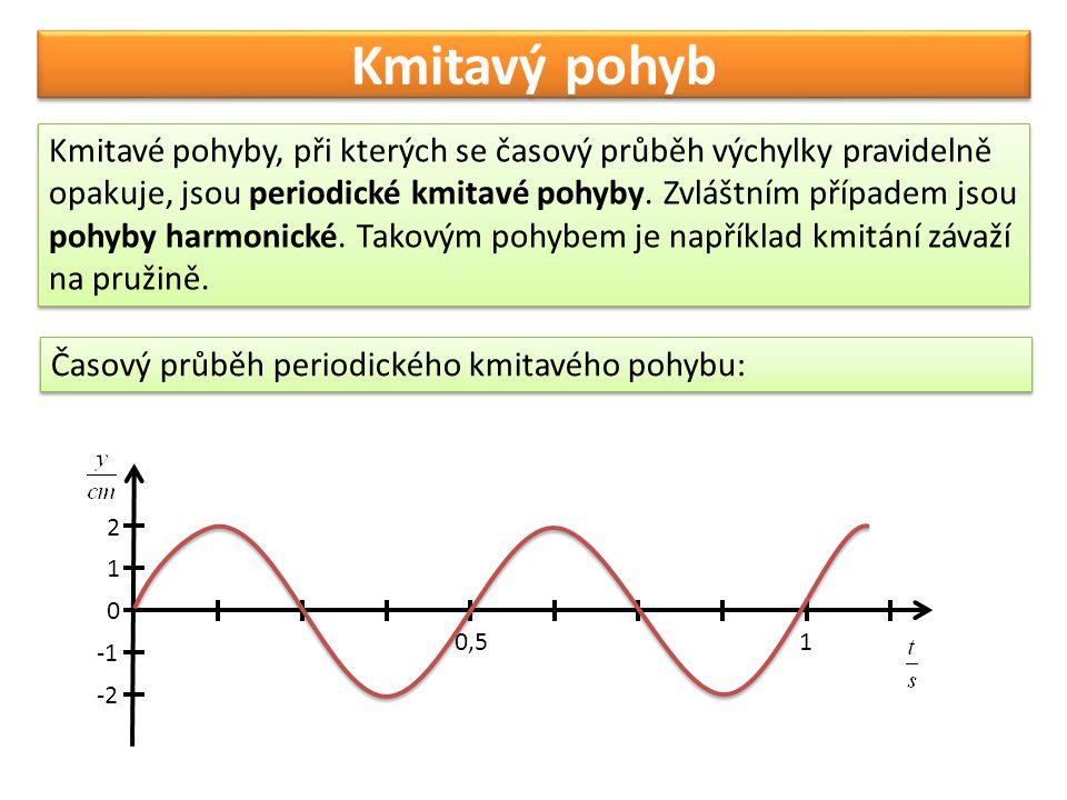 Kmitavý pohyb Fyzikální veličiny popisující kmitavý pohyb: 0,51 1 2 -2 0 Perioda T (s) – nejkratší doba, za kterou se časový průběh kmitavého pohybu opakuje.