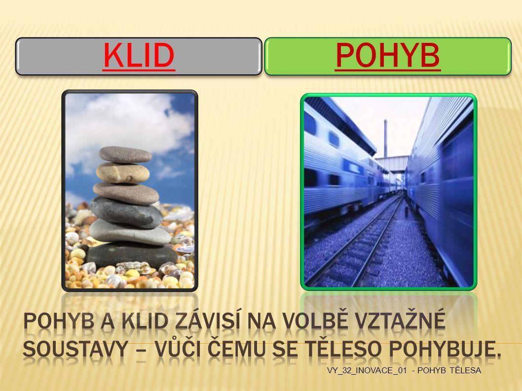 KLIDPOHYB VY_32_INOVACE_01 - POHYB TĚLESA