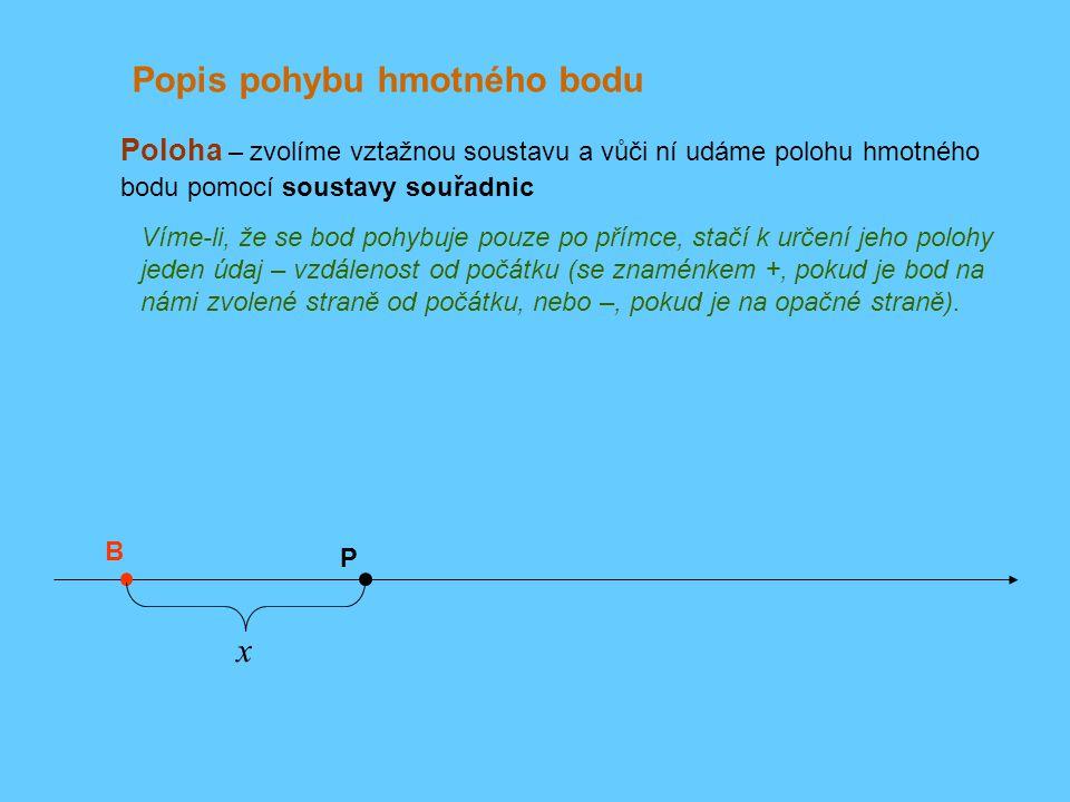 Poloha – zvolíme vztažnou soustavu a vůči ní udáme polohu hmotného bodu pomocí soustavy souřadnic Popis pohybu hmotného bodu Víme-li, že se bod pohybu