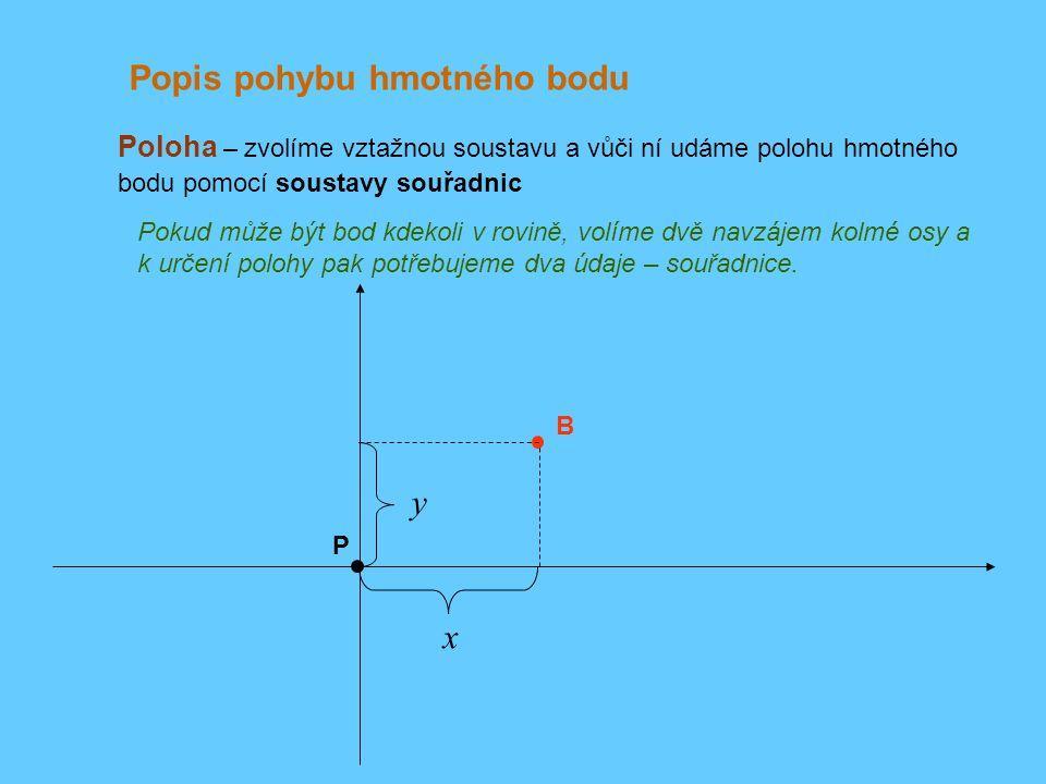 Poloha – zvolíme vztažnou soustavu a vůči ní udáme polohu hmotného bodu pomocí soustavy souřadnic Popis pohybu hmotného bodu Pokud může být bod kdekol