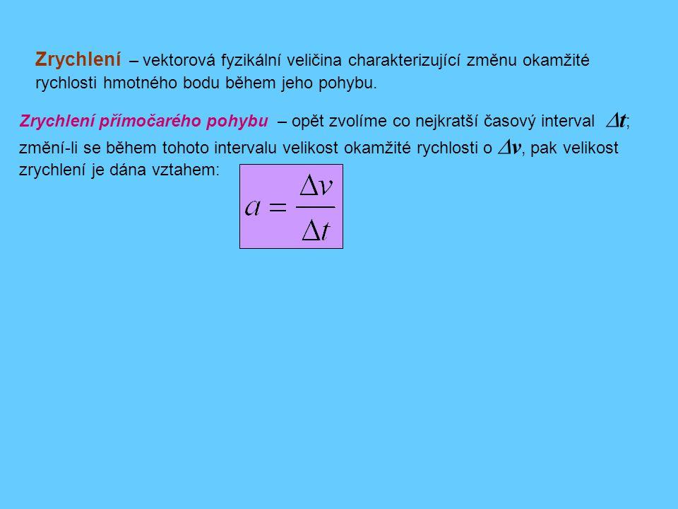 Zrychlení přímočarého pohybu – opět zvolíme co nejkratší časový interval  t ; změní-li se během tohoto intervalu velikost okamžité rychlosti o  v, p