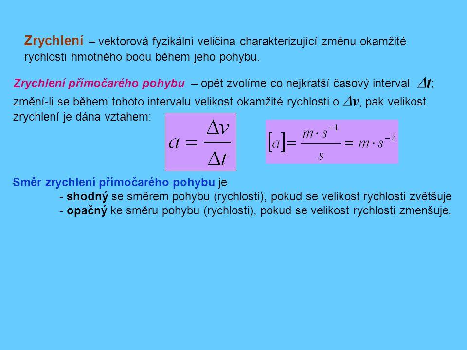 Zrychlení – vektorová fyzikální veličina charakterizující změnu okamžité rychlosti hmotného bodu během jeho pohybu. Zrychlení přímočarého pohybu – opě