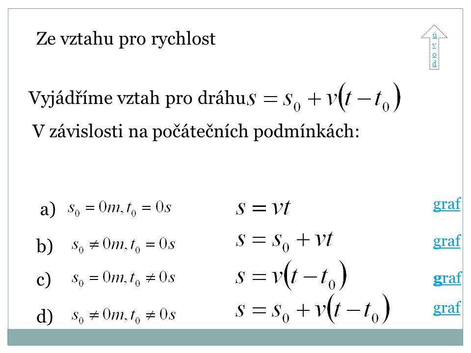 Ze vztahu pro rychlost Vyjádříme vztah pro dráhu V závislosti na počátečních podmínkách: a) b) c) d) graf graf graf úvodúvod