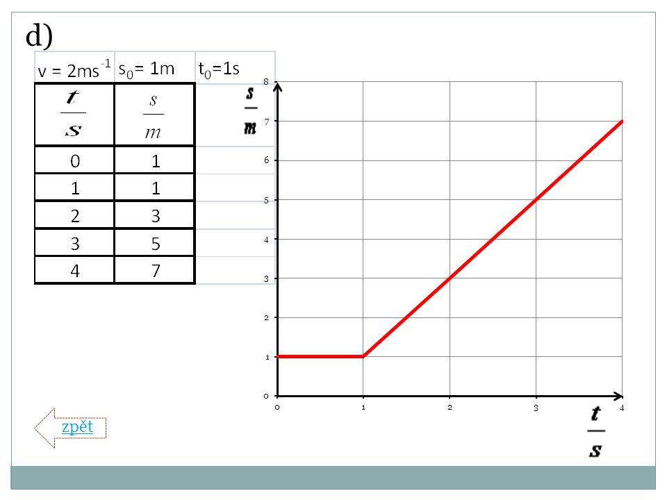 Rovnoměrný pohyb hmotného bodu po kružnici SA – průvodič  - středový úhel opsaný průvodičem za čas  t  s – dráha, kterou urazí hmotný bod za čas  t Nejjednodušší křivočarý pohyb – velikost rychlosti stále stejná, směr rychlosti – směr tečny ke kružnici
