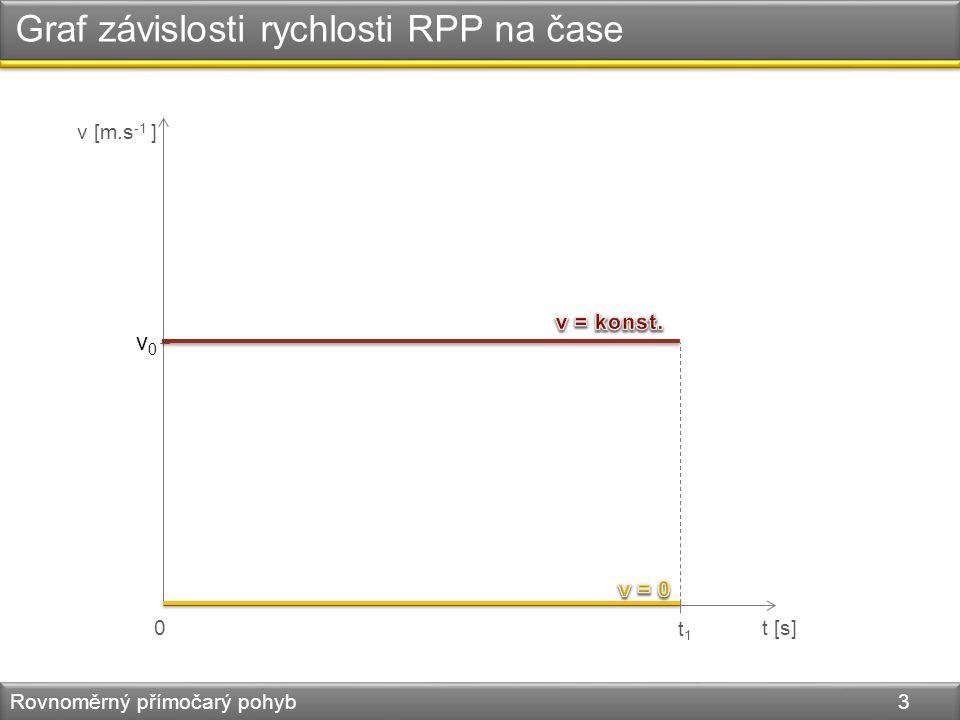 Graf závislosti rychlosti RPP na čase Rovnoměrný přímočarý pohyb 3 v [m.s -1 ] t [s]0 v0v0 t1t1