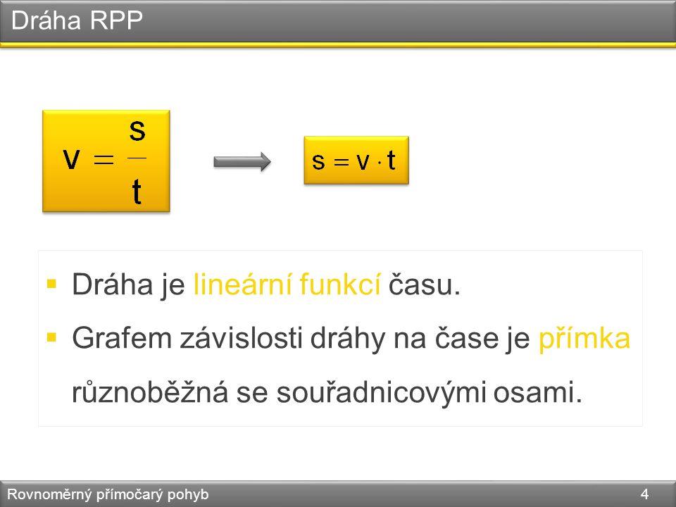 Dráha RPP Rovnoměrný přímočarý pohyb 4  Dráha je lineární funkcí času.  Grafem závislosti dráhy na čase je přímka různoběžná se souřadnicovými osami