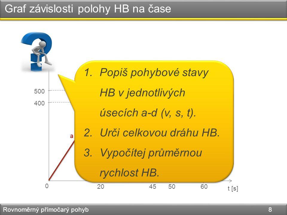 Graf závislosti polohy HB na čase Rovnoměrný přímočarý pohyb 8 x [m] t [s] 0 400 60205045 500 a b c d 1.Popiš pohybové stavy HB v jednotlivých úsecích