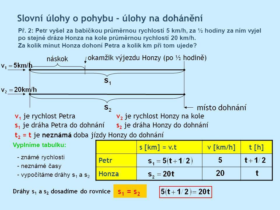 s 1 je dráha Petra do dohnánís 2 je dráha Honzy do dohnání v 1 je rychlost Petrav 2 je rychlost Honzy na kole okamžik výjezdu Honzy (po ½ hodině) míst