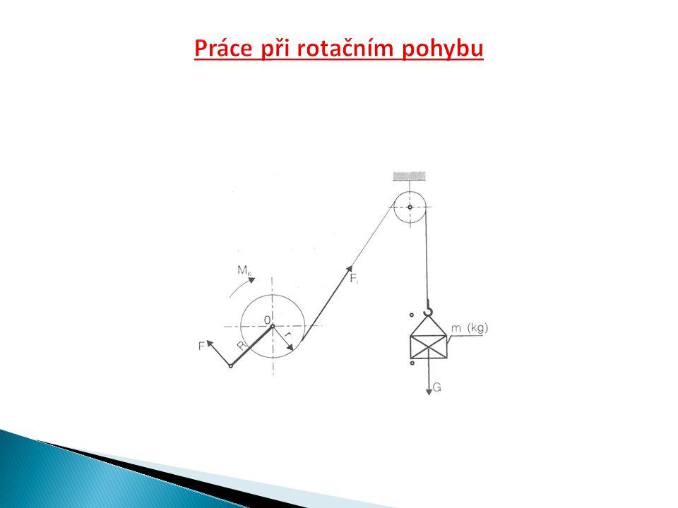 Tah v lomu F 1 =G=m*g Kroutící moment na hřídeli bubnu M k =F*R=F 1 *r [N*m] R= poloměr kliky r= poloměr bubnu Jednou otáčkou jliky se vykoná práce W 1 =F*s=F*2π*M k [J] Otočíme-li klikou n k -krát, bude vykonána práce W x =W 1 *n x =2π*M k *n x