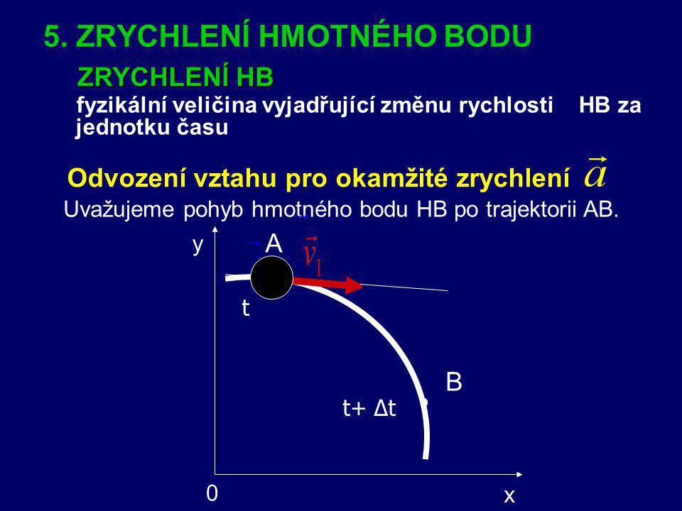  Velikost okamžité rychlosti v můžeme určit jako průměrnou rychlost na velmi malém úseku dráhy Δs, který urazí HB za velmi malý časový interval Δt.
