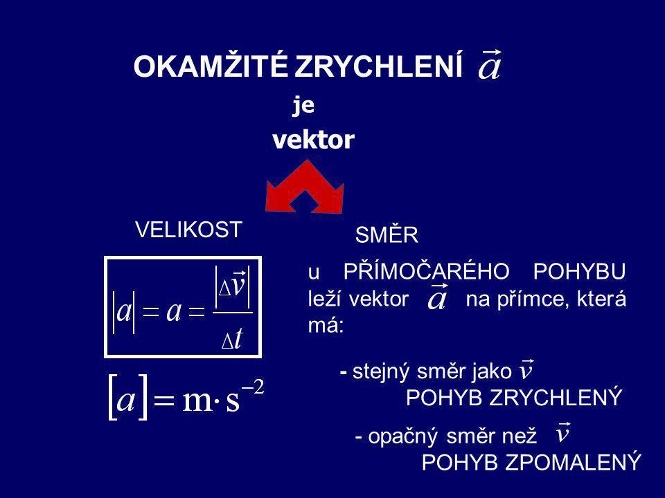 Za dobu Δt je změna vektoru rychlosti: 0 x y A B t t+ Δt