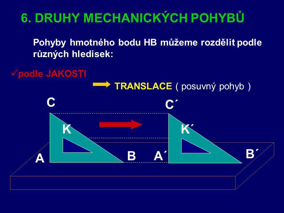 Popis pohybu tělesa u šikmého vrhu :